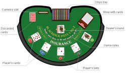 blackjack card counting table